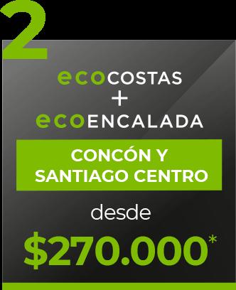 Eco Costas + Eco Encalada
